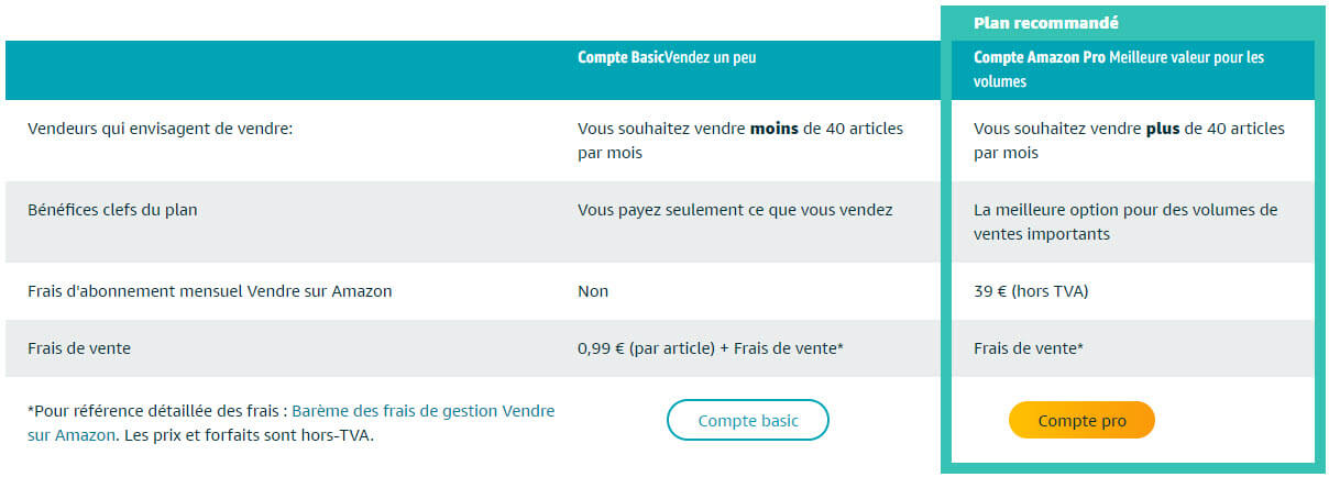 Compte Amazon basic ou professionnel
